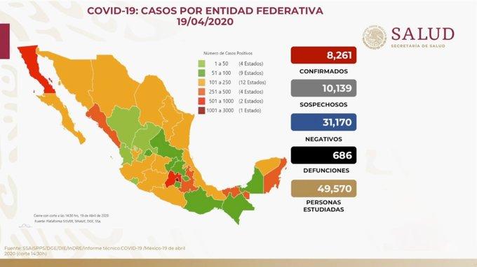 REPORTE COVID- 9 EN MEXICO (19/04/2020)
