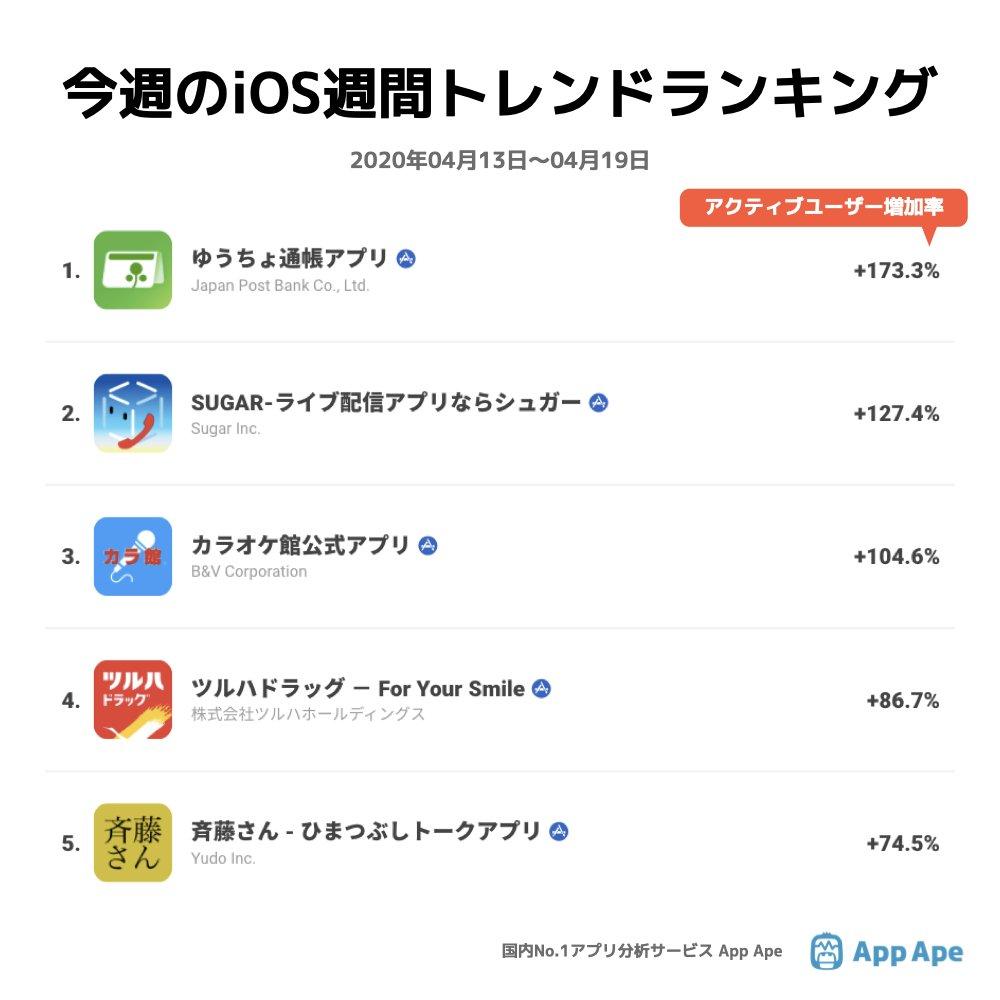 アプリ ゆうちょ ダイレクト 残高 照会