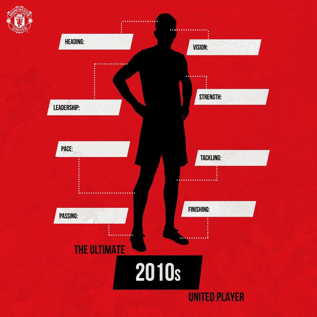 """Manchester United On Twitter """"Coba Sebutkan Pemain Terbaik"""