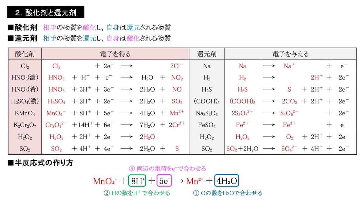 剤 剤 酸化 還元