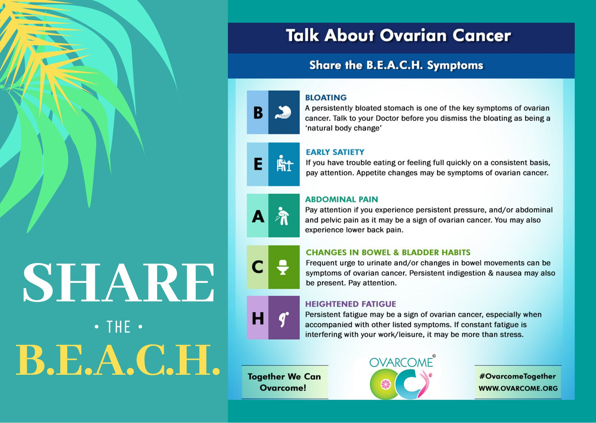 Ovarcome On Twitter Give This Silent Disease Your Voice Talk About Ovarian Cancer Share The B E A C H Symptoms With Friends Family Far And Near Together Weovarcome Ovariancancer Mondaymotivaton Https T Co B7t6az6yrx
