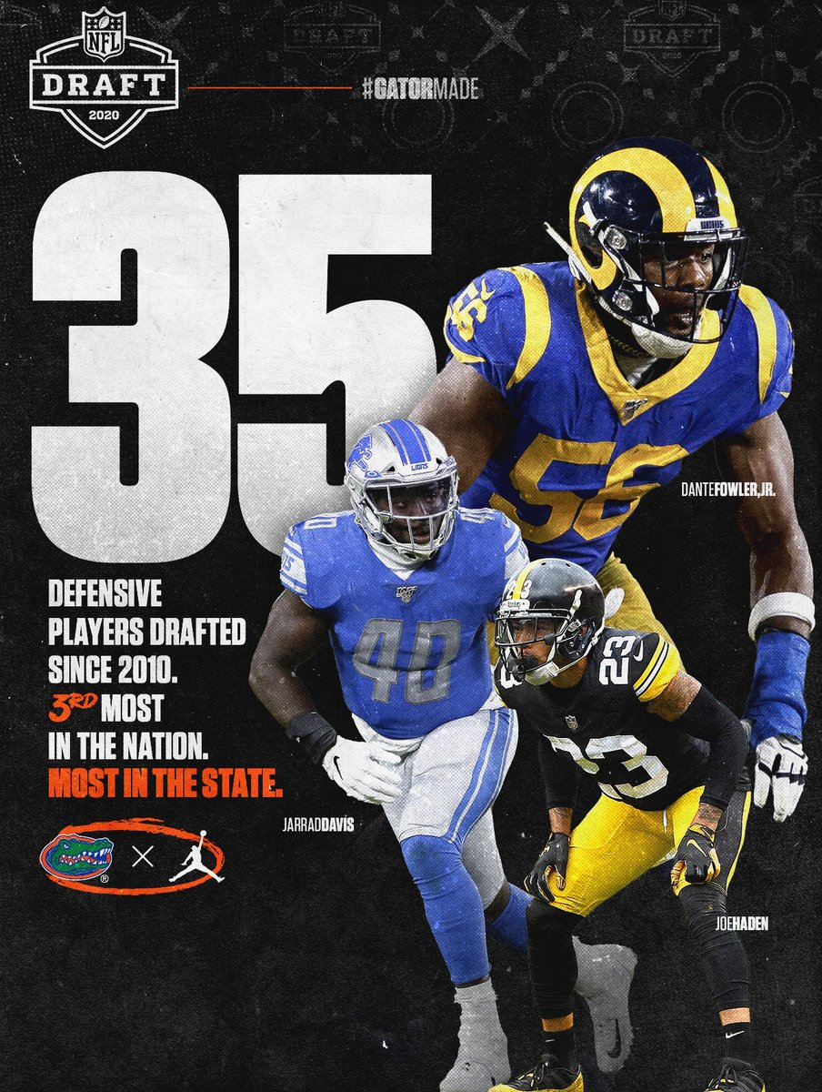 3️⃣5️⃣ defensive players drafted in the last decade. The 𝗺𝗼𝘀𝘁 in the state.   #NFLDraft x #GatorMade 🐊 https://t.co/hh0SAhRQZk