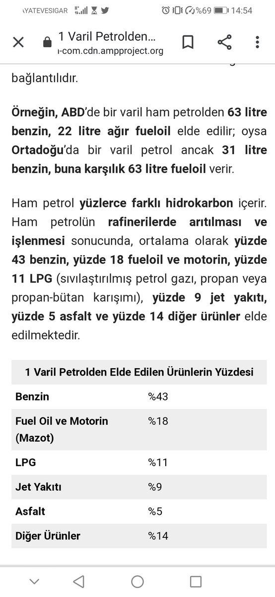 brent tipi ham petrol ilgilendiriyor