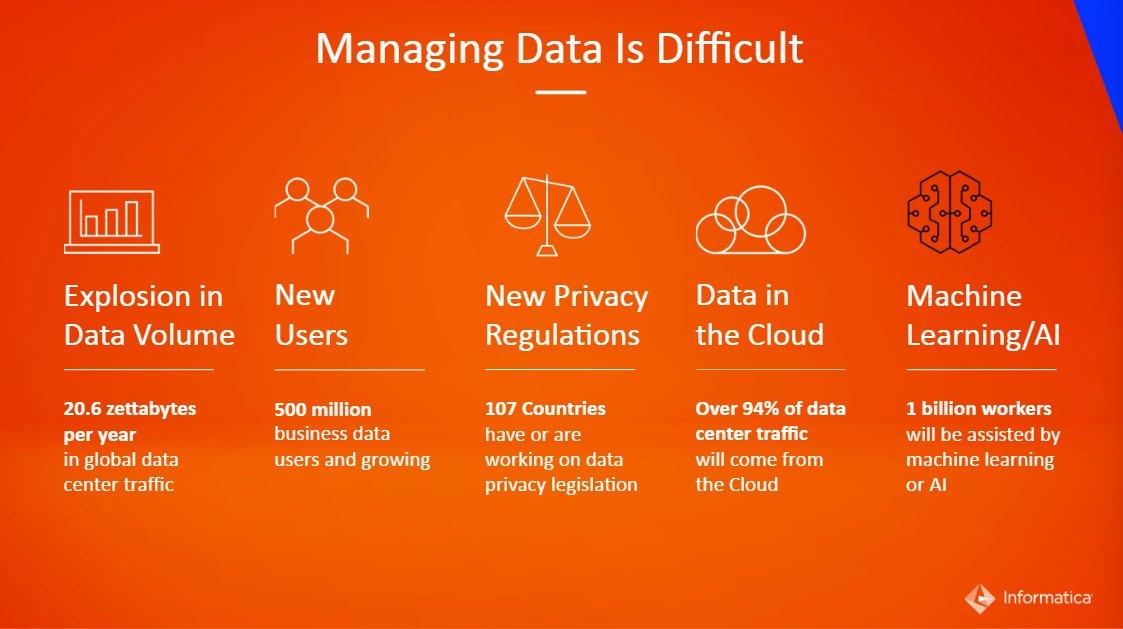 The Reality - Managing #Data is difficult shares Yasser Salah Salah @Informatica #IDCDigital https://t.co/f8F71BfPPj