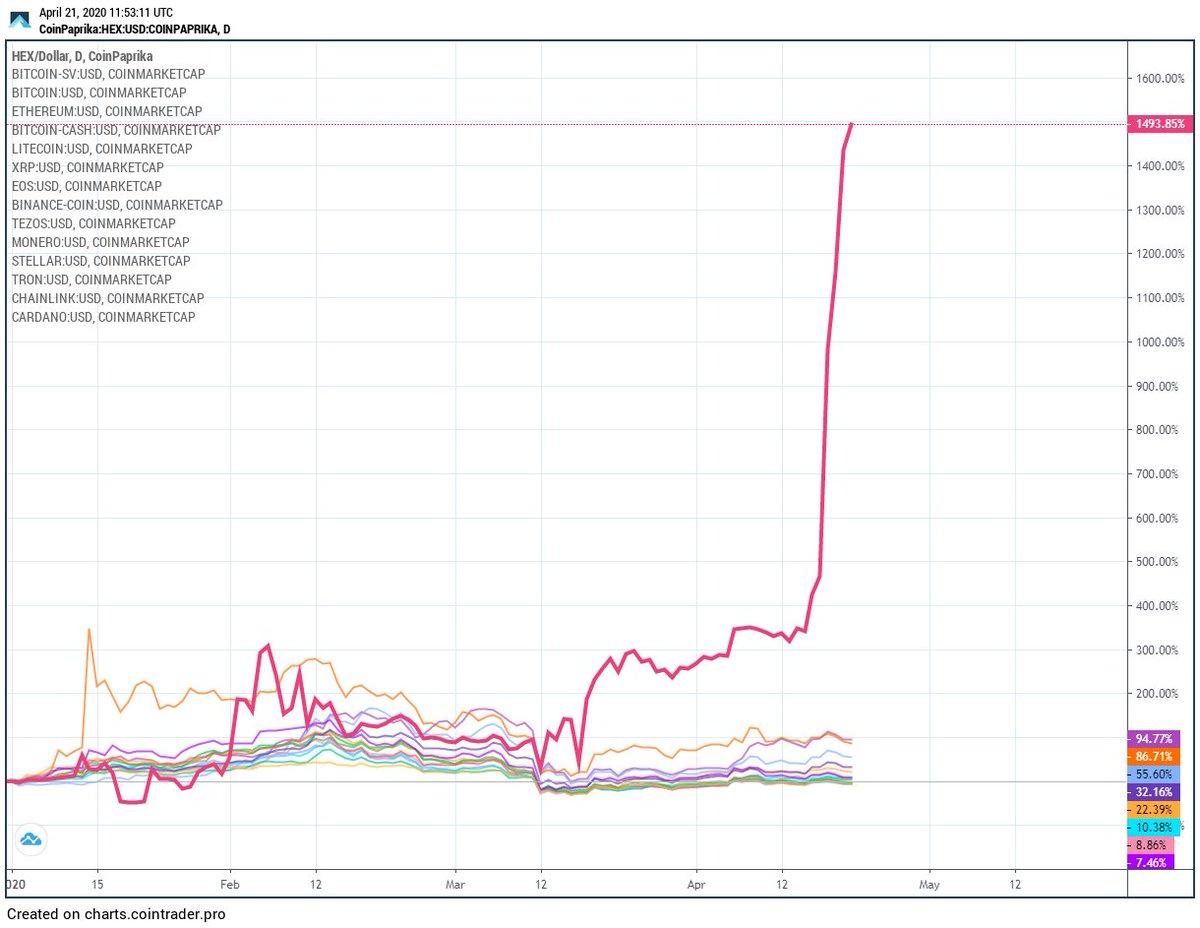 buy bitcoin 40x