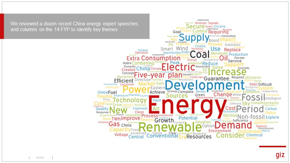 If you can tear your eyes off oil prices and covid for a sec, I have some China energy charts for you! Here's a word cloud about what key experts are saying about the 14th Five-Year Plan: