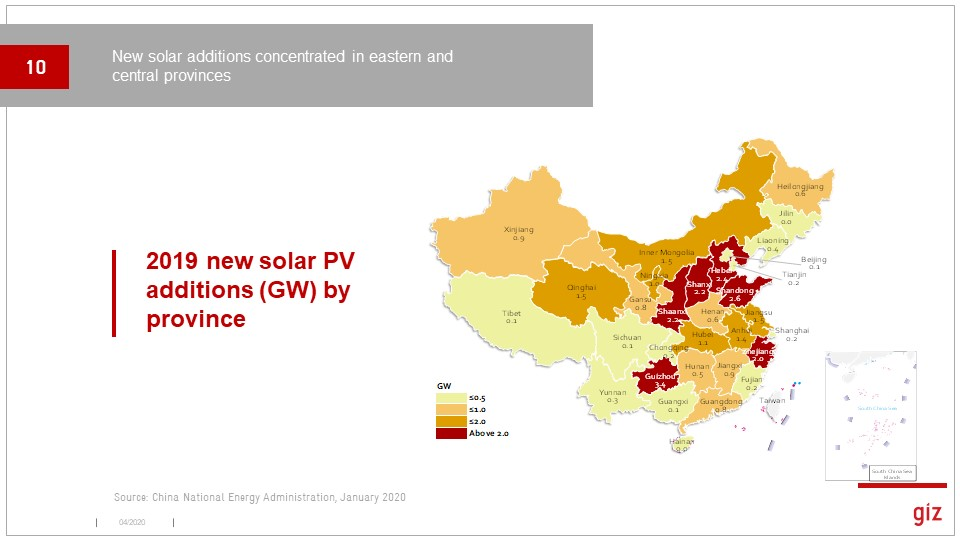 Same for solar PV. Solar has really diversified and a lot of provinces are in the GW club, including Guizhou. Some coastal provinces with good sun may be slowing though?