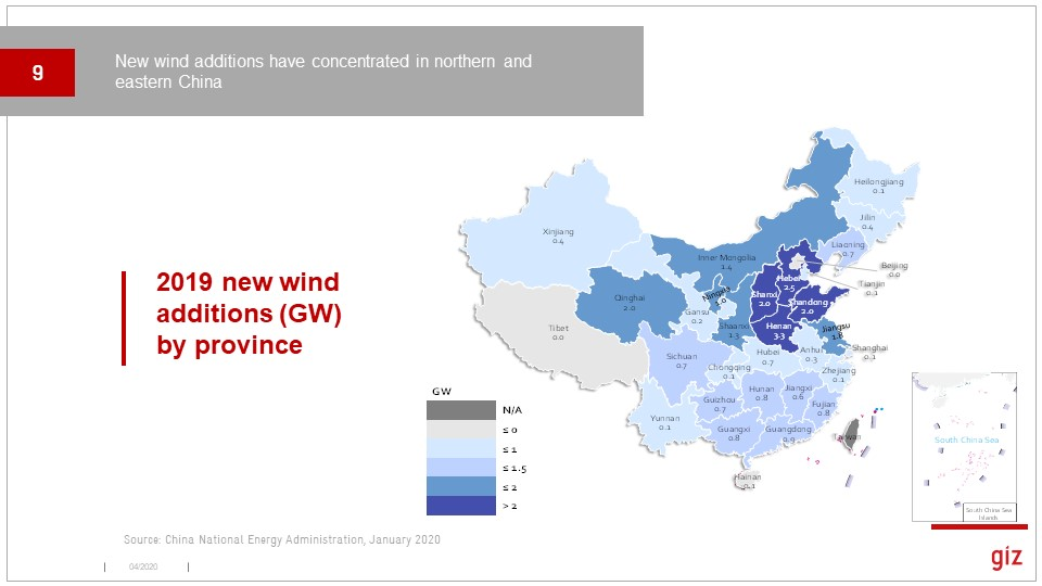 New wind has really shifted to cluster in the provinces right around Beijing. Growth in the early wind provinces has been limited by transmission constraints.