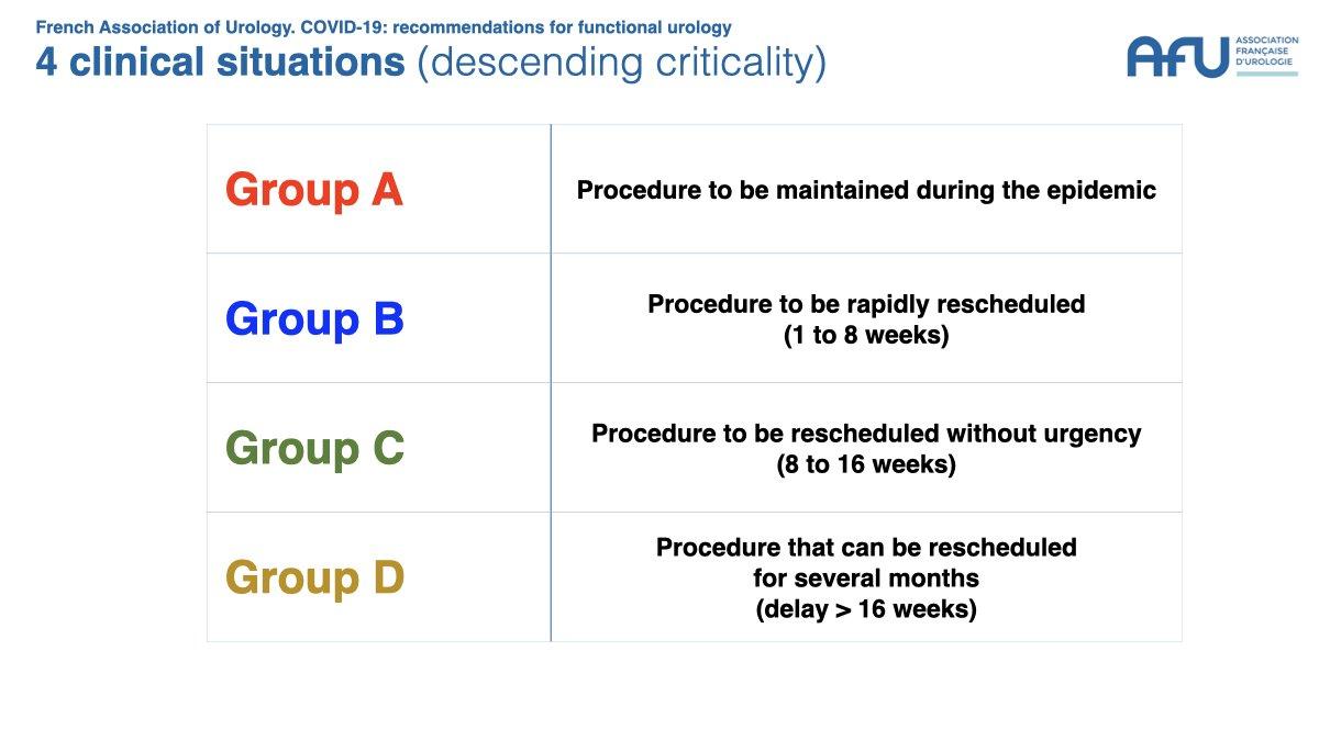 bph urologie Mi magában foglalja a prosztatitis kezelését