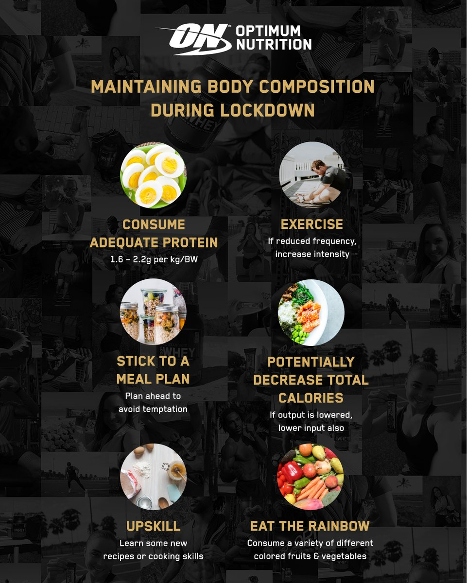 Optimum Nutrition (@UKTeam_Optimum) | Twitter