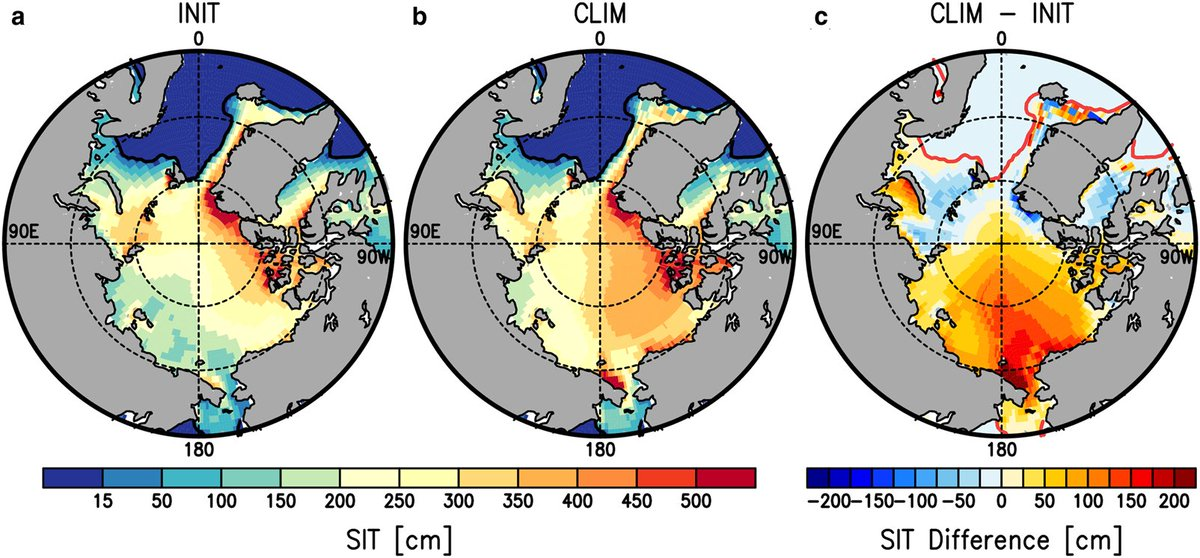 """""""Select Impact of sea-ice thickness initialized in April on Arctic sea-ice extent predictability with the MIROC climate model"""" by J Ono, Y Komuro & H Tatebe is now on ANN GLACIOL First View: https://doi.org/10.1017/aog.2020.13… @CambridgeCore @UTokyo_News_en @JAMSTEC_PR @IGS2019 pic.twitter.com/jUEVmhEATM"""