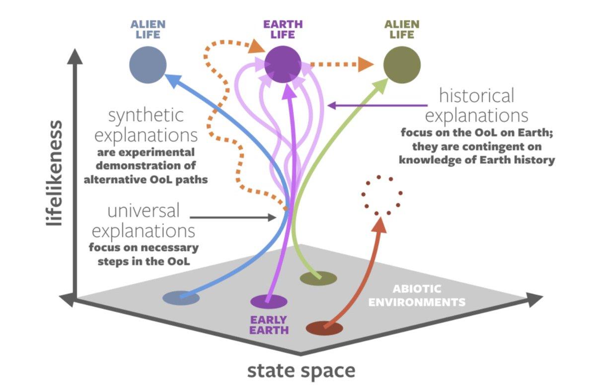 finde den außerirdischen brain out