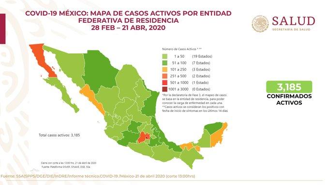 REPORTE COVID- 9 EN MEXICO (21/04/2020)