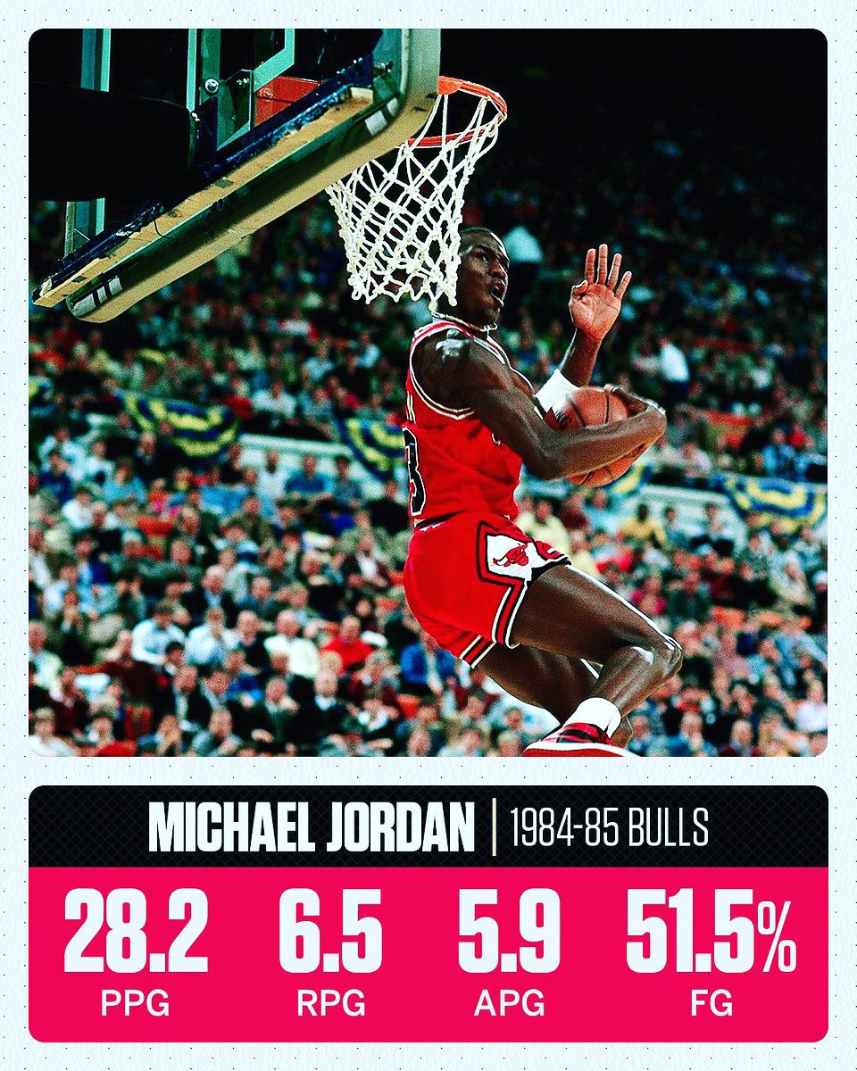 "Jordan quote re: Rookie Season:   ""I went in considering myself the lowest man on the totem pole. Whatever people said about me...I still had to earn my stripes"" #EarnYourStripes #NothingisGiven @espn #MichaelJordan #TheLastDance https://t.co/So2ydZF1uR"