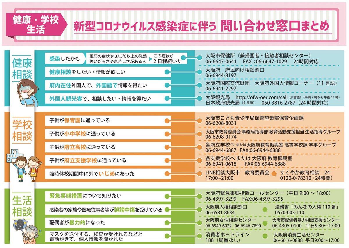 大阪 市 定額 給付 金