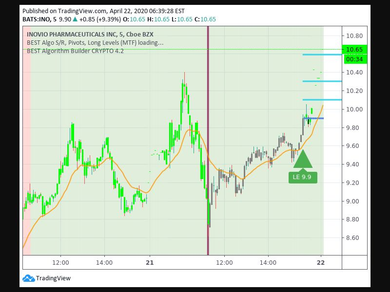 TradingView trade Entry Signal time 214 1535