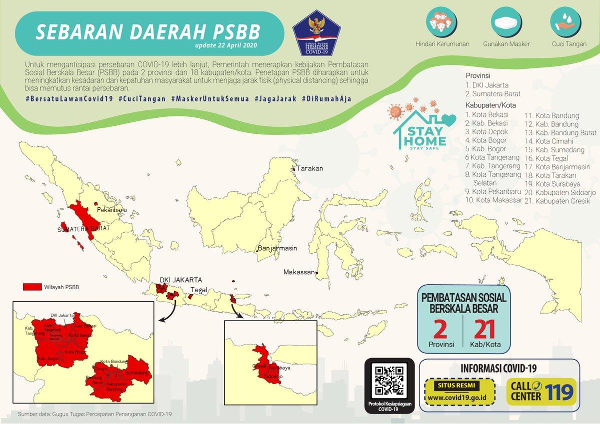 Bnpb Indonesia على تويتر Infografis Sebaran Daerah Yang Telah Menerapkan Psbb Di Indonesia Bersatulawancovid19 Maskeruntuksemua Dirumahaja Https T Co D2zhvzlqcq