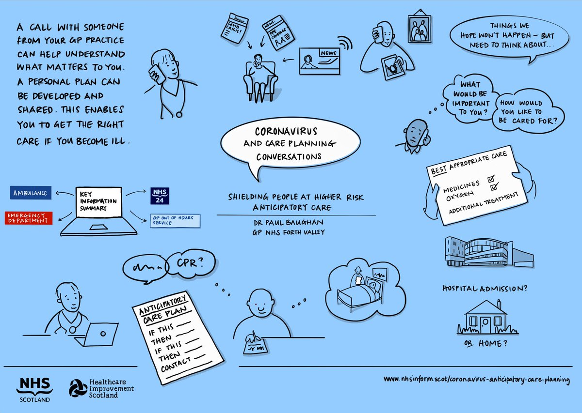 Have you spoken with your doctor or nurse about what is important to you? In this video I explain why care planning conversations can help. healthcareimprovementscotland.org/our_work/coron… @LWiC_QI @online_his