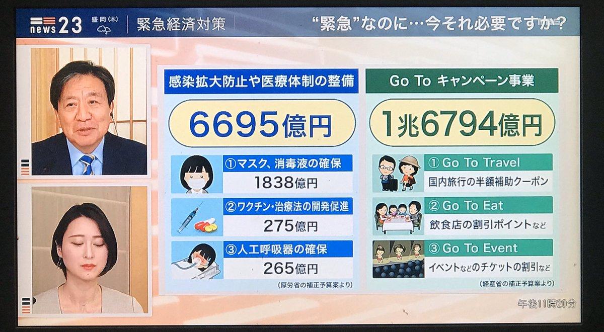 Gotoキャンペーン」のYahoo検索(リアルタイム)   Twitter ...
