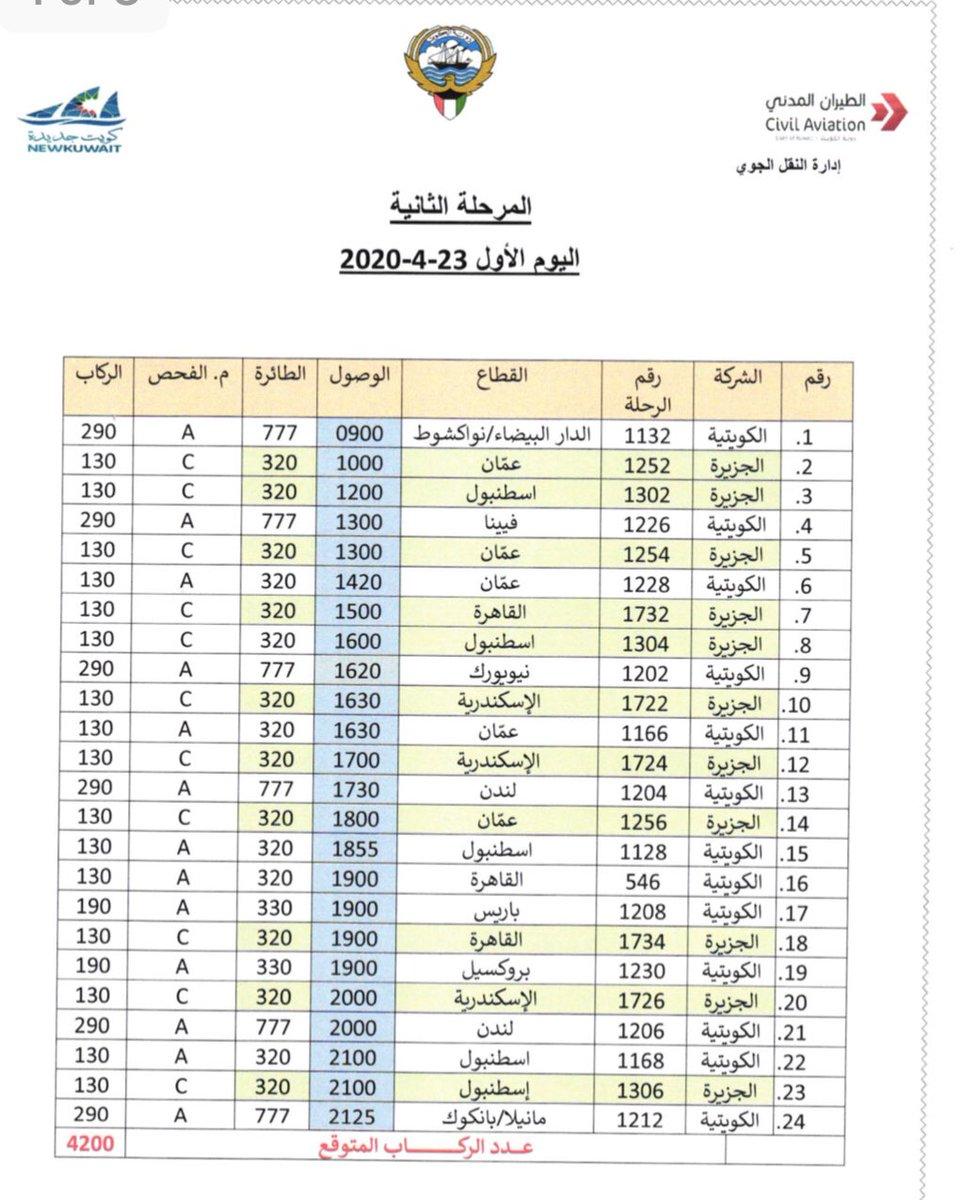 جريدة بوخالد نيوز الكويت الطيران المدني يعلن عن جدول رحلات