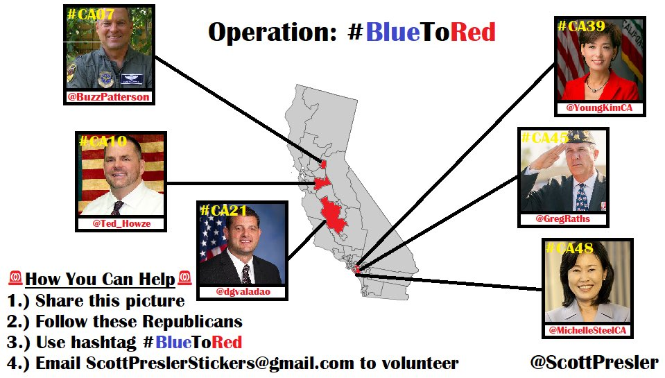 @realDonaldTrump Republicans need 18 seats to flip the House from 🔵🔜🔴.  These seats are all currently blue & flippable.  California is key to Republicans taking back the House.  CA07: @BuzzPatterson CA10: @Ted_Howze CA21: @dgvaladao  CA39: @YoungKimCA  CA45: @GregRaths  CA48: @MichelleSteelCA https://t.co/fdAJGvxQDw