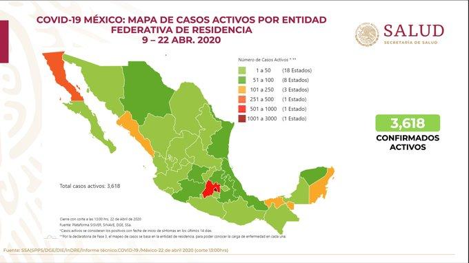 REPORTE COVID- 9 EN MEXICO (22/04/2020)