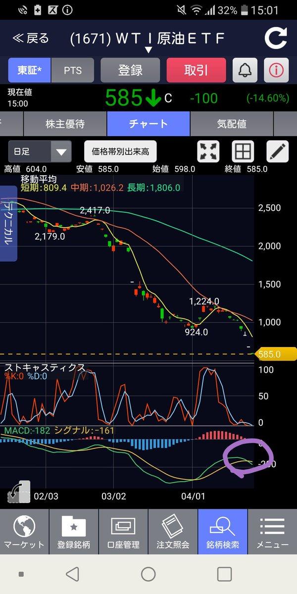 原油 株価 wti etf