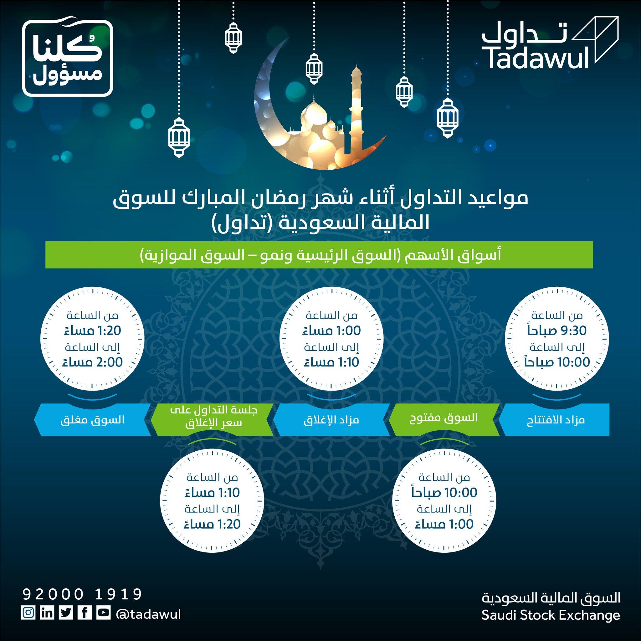 Twitter पर Tadawul تداول مواعيد التداول أثناء شهر رمضان المبارك للـسوق المالية السعودية تداول رمضان مبارك