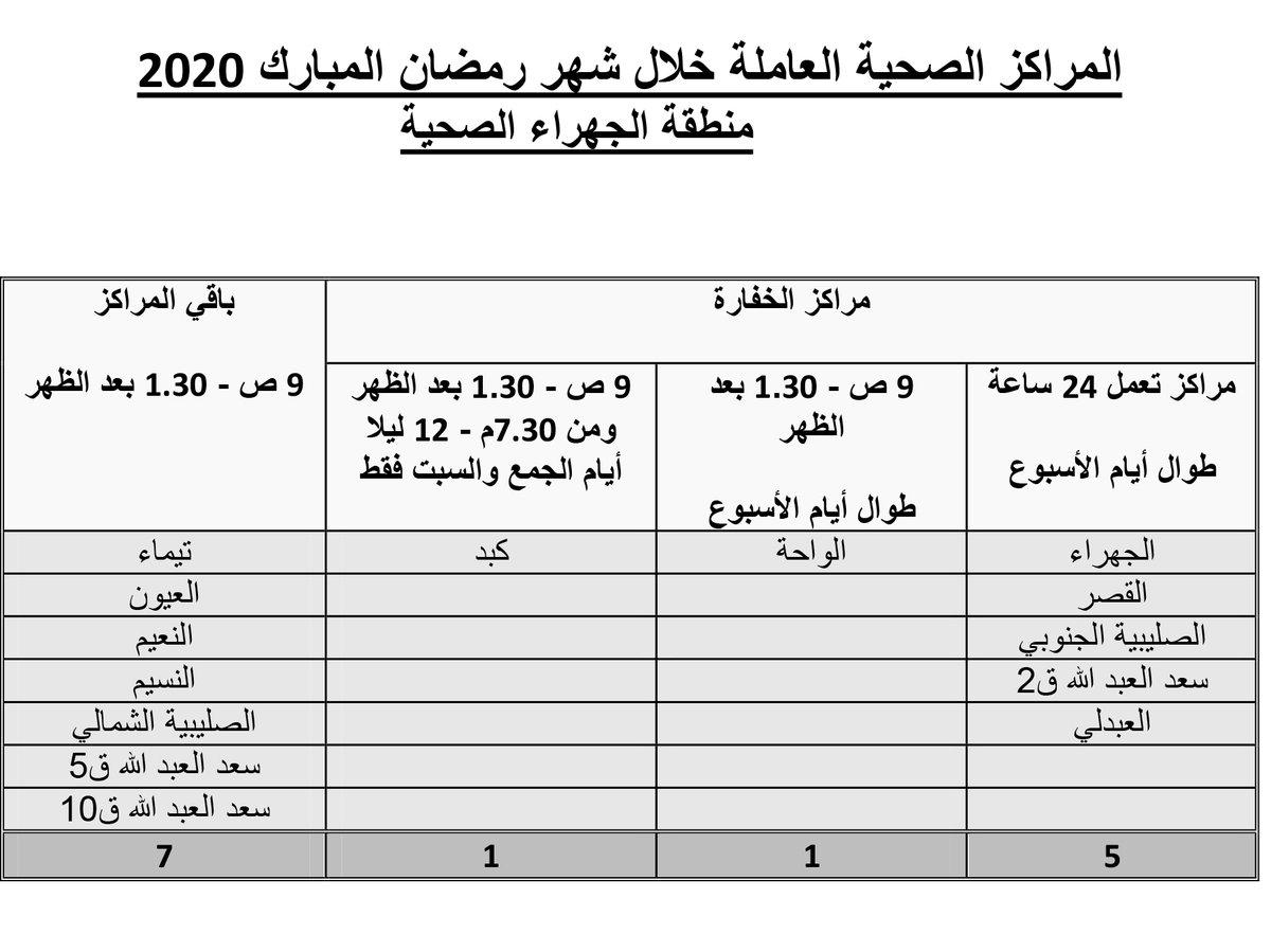 شبكة سرمد الإعلامية الصحة تحدد مواعيد العمل بجميع مرافقها خلال شهر رمضان الدوام من الساعة 10 صباحا حتى 1 30 ظهرا المستشفيات من الساعة 9 صباحا حتى 2 30 ظهرا المراكز الصحية من 9 صباحا حتى 1 30 ظهرا