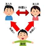 この三角関係は面倒くさい?自分と友人二人の人間関係がややこしい!
