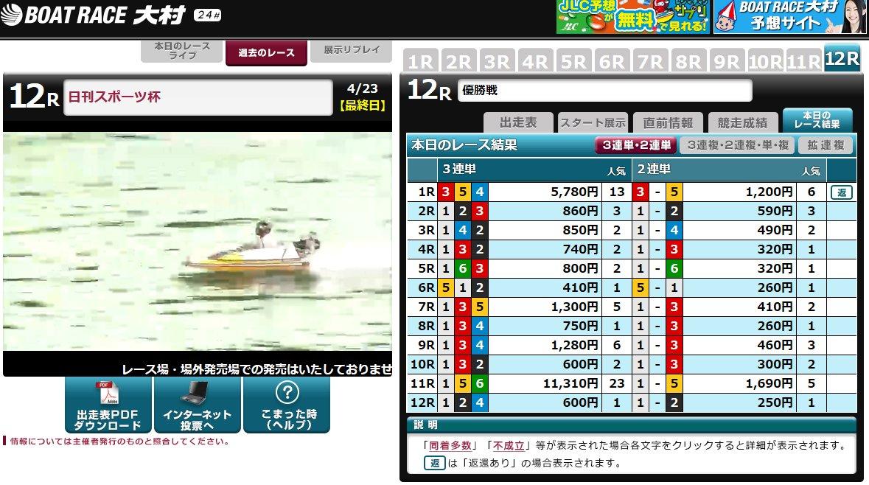 日刊スポーツ ボート