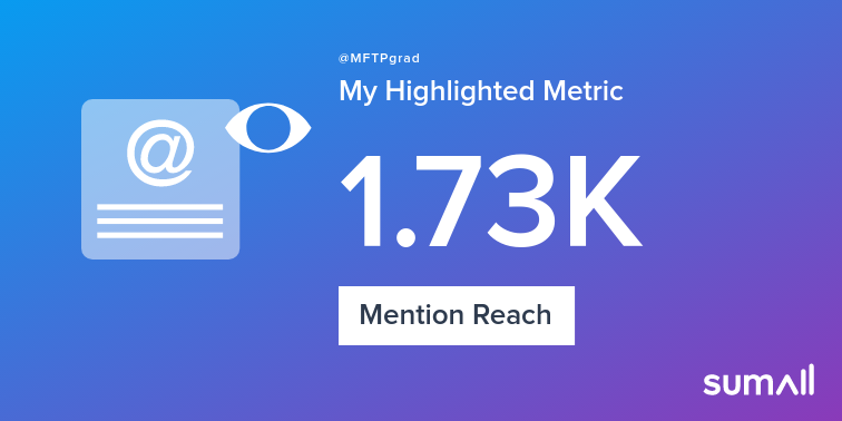 My week on Twitter 🎉: 1 Mention, 1.73K Mention Reach. See yours with sumall.com/performancetwe…