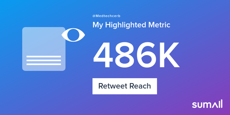 My week on Twitter 🎉: 18 Mentions, 68 Likes, 13 Retweets, 486K Retweet Reach, 14 Replies. See yours with https://t.co/Nj3vrxlJ9I https://t.co/Twm6k5UAOl