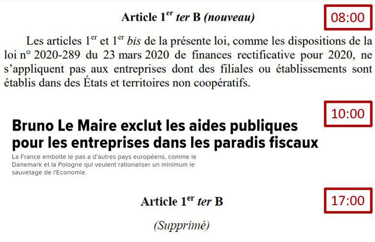 Mais où est donc passé l'engagement de ce matin de @BrunoLeMaire sur @franceinfo pour non-soutien aux entreprises implantées dans les paradis fiscaux ?🧐 En tout cas l'amendement des @senateursCRCE vient d'être supprimé  du #PLFR par la #CMP #DirectAN https://t.co/Vm2AYpOrqa
