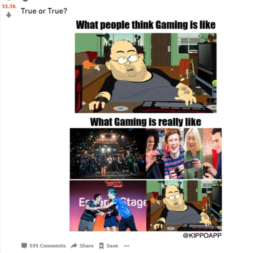 What people think Gaming is like