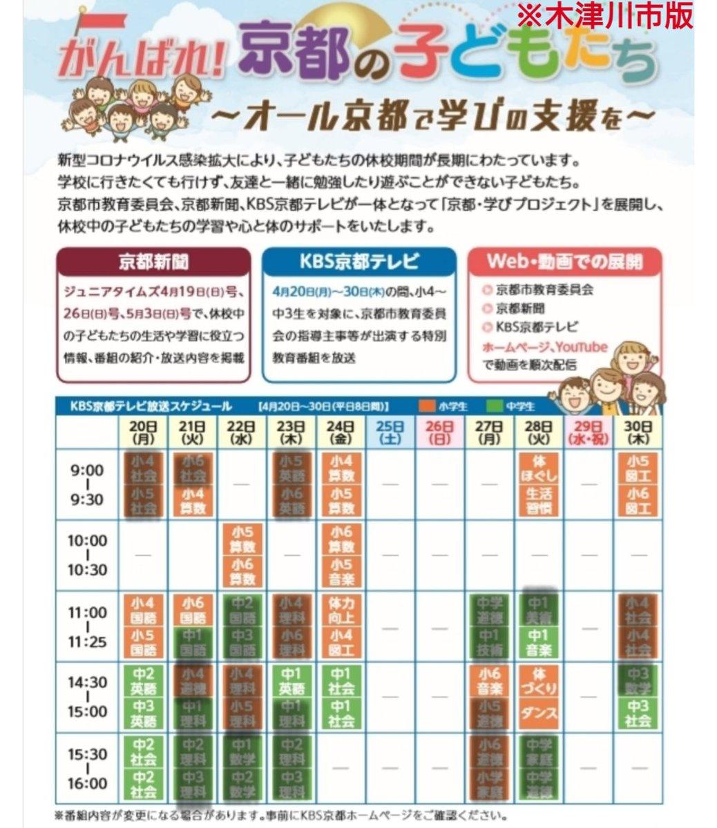 がんばれ京都の子供たち