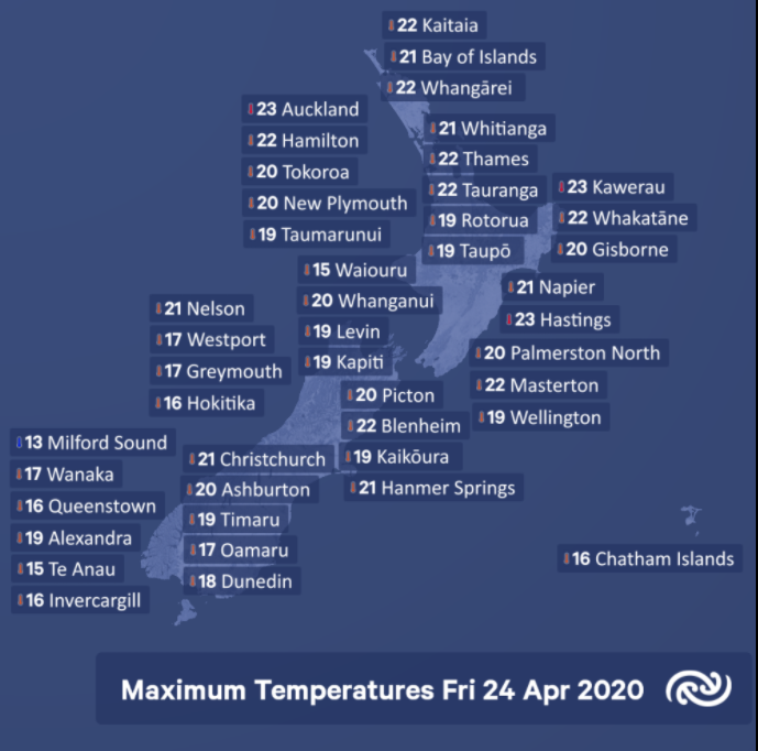 Clear skys for much of the North Island today with the highs in Auckland, Hastings and Kawerau at 23°C.  A chilly day in Milford Sound again though with 13°C.  Temperatures likely to be above the average over the east of the South Island for Anzac Day.  ^SF https://t.co/wvWWi05wUB