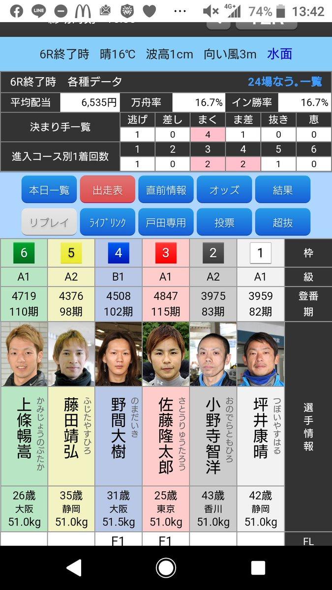 徳山競艇結果リプレイ