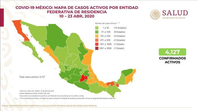 REPORTE COVID- 9 EN MEXICO (23/04/2020)