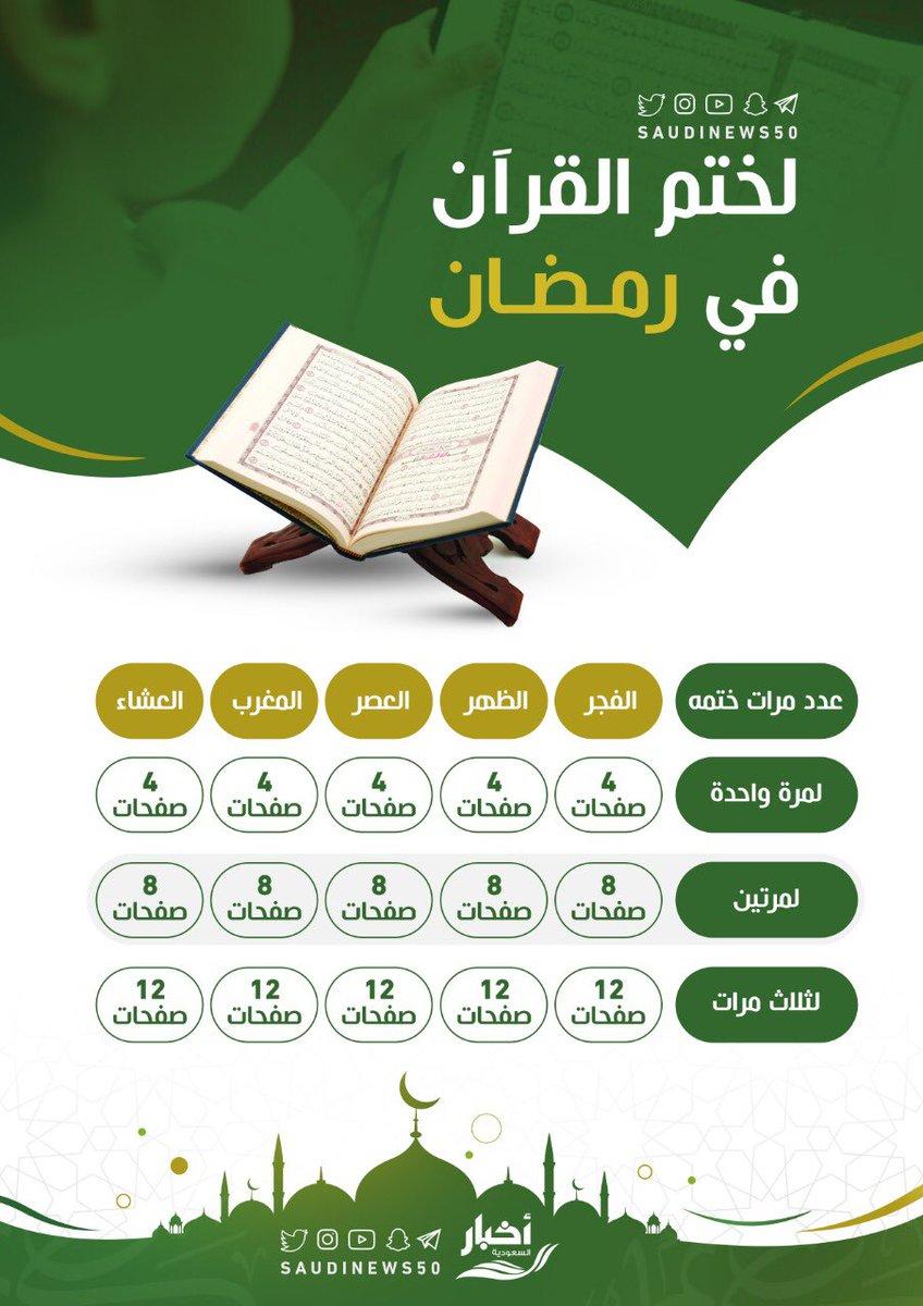 أخبار السعودية On Twitter هنا طرق ختم القرآن في شهر رمضان شهر رمضان القران الكريم