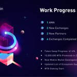 Image for the Tweet beginning: #Waltonchain Q1 2020 Work Progress: