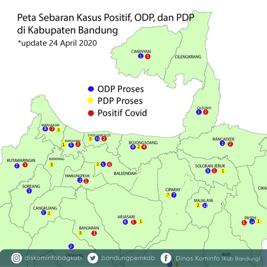 Diskominfobdgkab On Twitter Update Data Pandemi Covid 19 Di Kabupaten Bandung 24 April 2020 Peta Persebaran Dan Info Selengkapnya Bisa Dilihat Di Https T Co Hm126aq6s5 Untuk Keterangan Detail Daerah Pasien Silahkan Kontak Langsung Hotline Dinkes