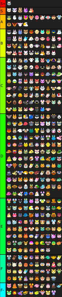 Acnh Tier Lists On Twitter Animal Crossing New Horizons