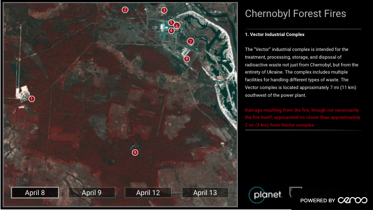 Sunday, April 26 marks the 34th anniversary of the #Chernobyl disaster. This month, wildfires raged in the Exclusion Zone. Using @planetlabs imagery & @Cerosdotcom, we analyzed the fire damage to the most critical sites. https://t.co/EH1iqwRlur https://t.co/lpL1Oht4B1
