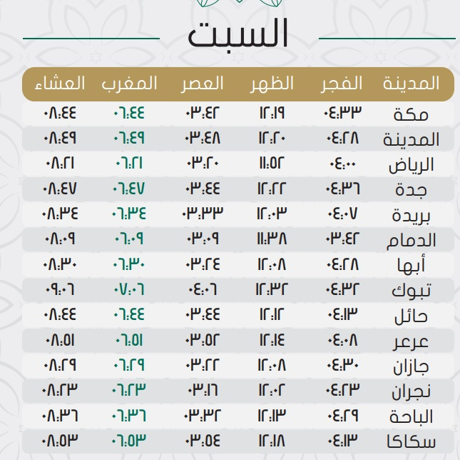 مواقيت الصلاة في السعودية 1441 إمساكية شهر رمضان الرياض إلى مكة