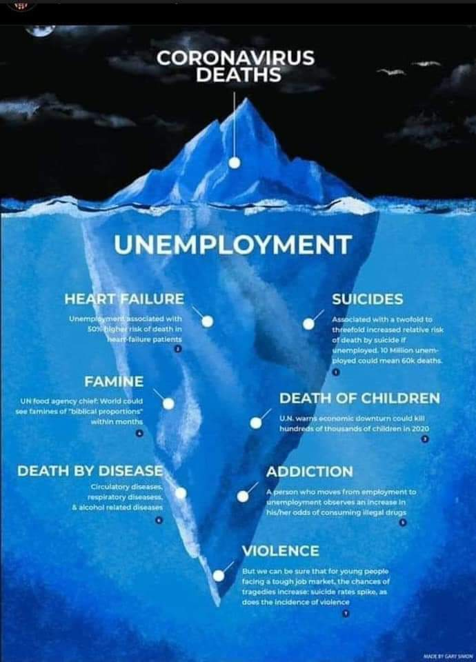 Unemployed Lives Matter