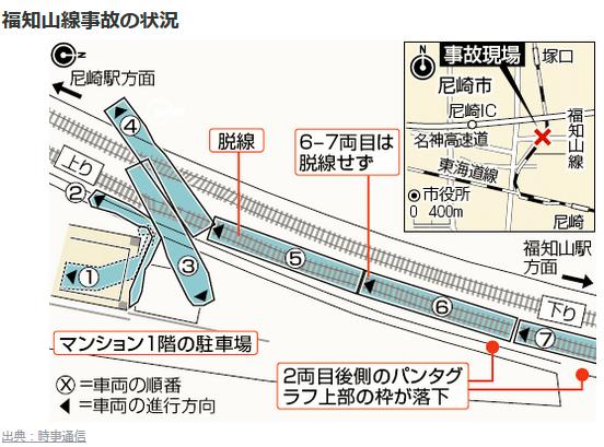 まとめ 福知山線脱線事故 2ch