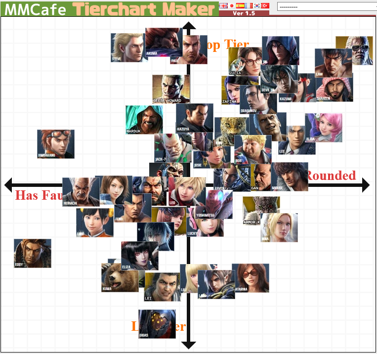 Crazy Super akouma On Twitter Ok Here S My 3 31 Tier List