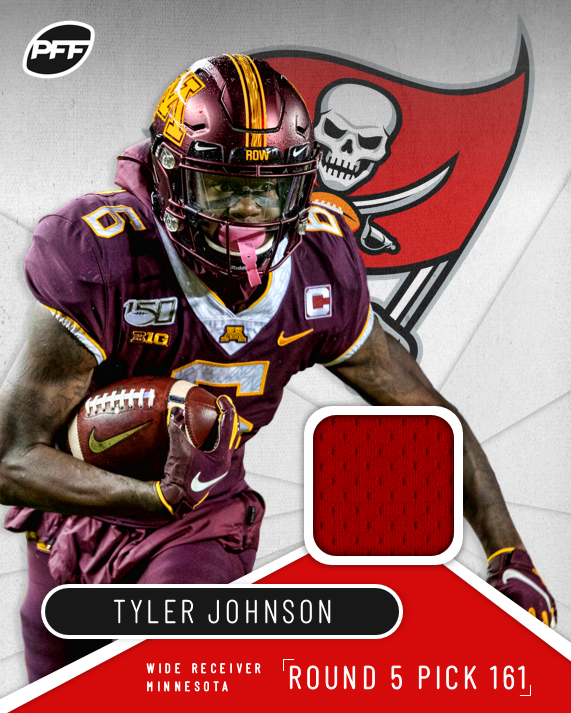 Pff On Twitter With The 161st Overall Selection In The 2020 Nfl Draft The Tampa Bay Buccaneers Select Tyler Johnson Wr Minnesota Https T Co Kwsz5yuuik