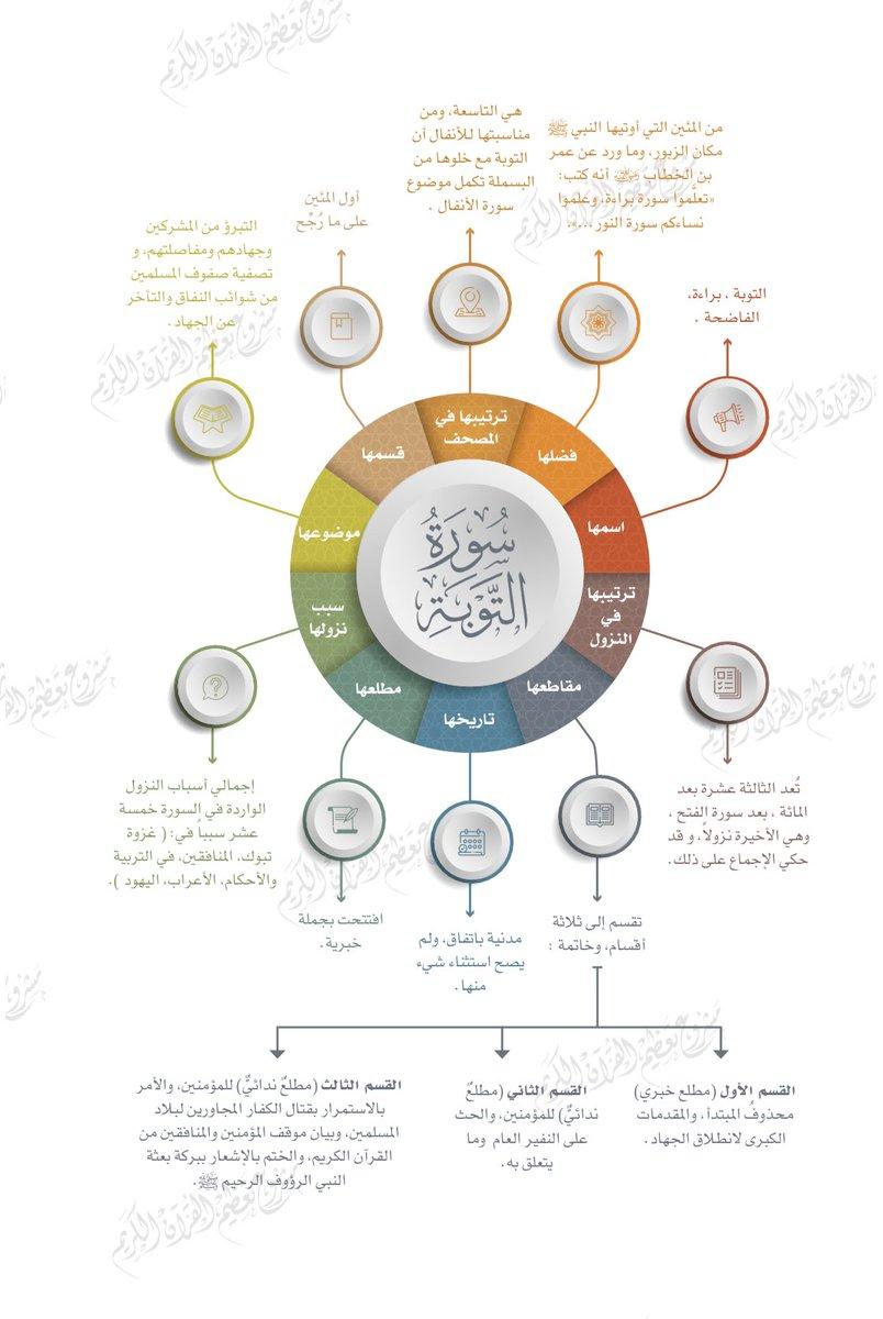 يعصر مصري محترم سورة النساء 6